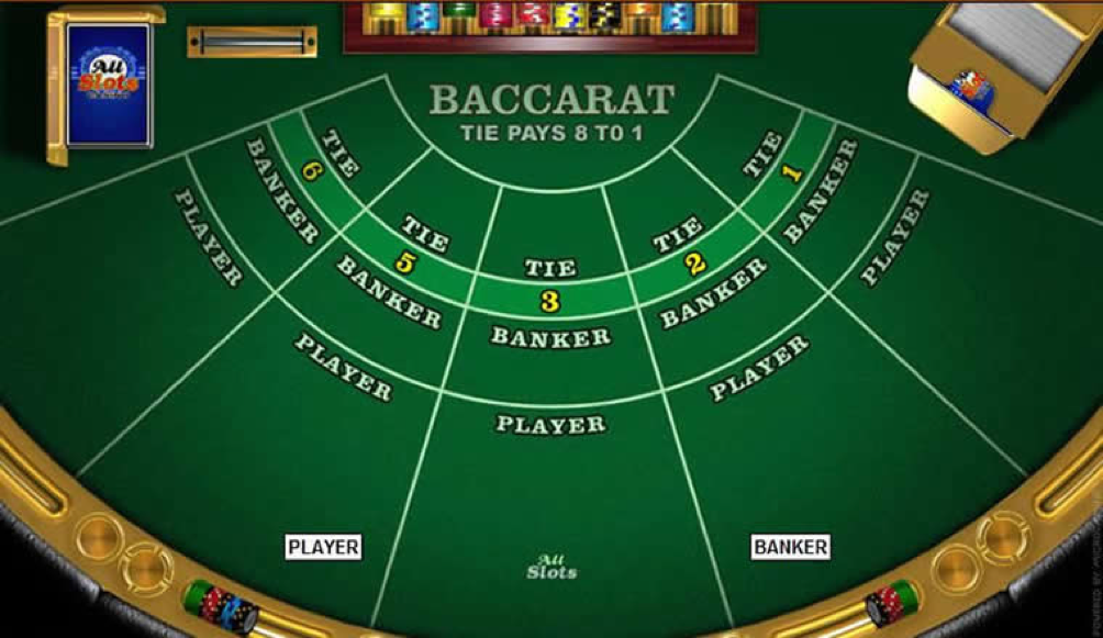 Τι είναι το Bacarrat